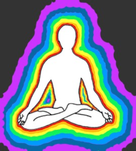 What is the auric energy field that surrounds me,auric energy field